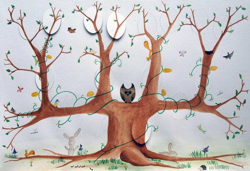 Arbre g n alogique l 39 esprit de famille le blog de - Idee arbre genealogique original ...